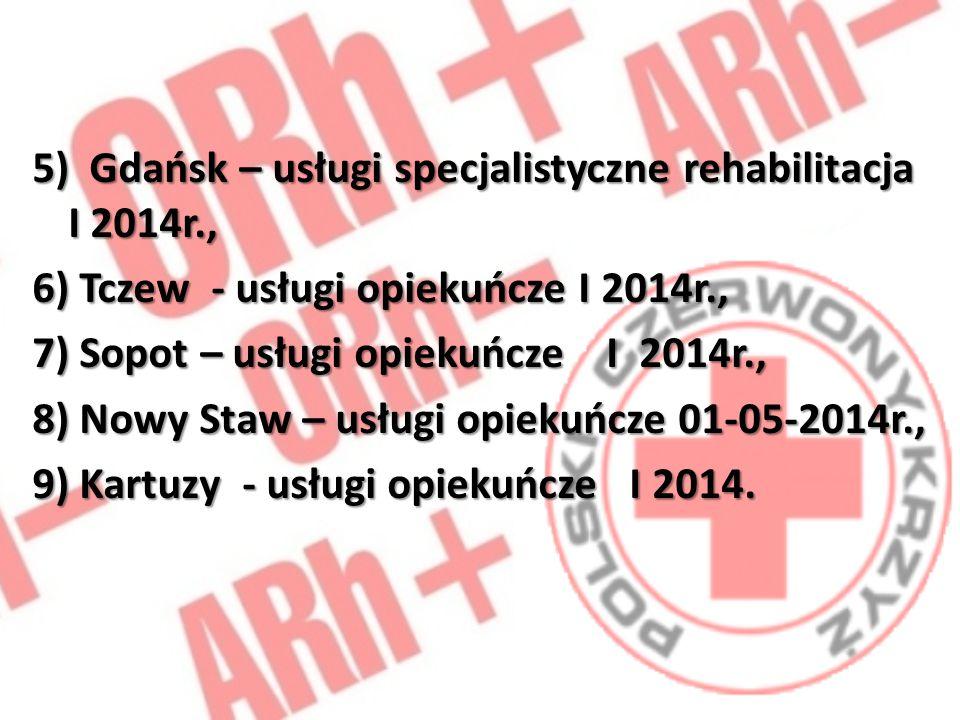 5) Gdańsk – usługi specjalistyczne rehabilitacja I 2014r., 6) Tczew - usługi opiekuńcze I 2014r., 7) Sopot – usługi opiekuńcze I 2014r., 8) Nowy Staw