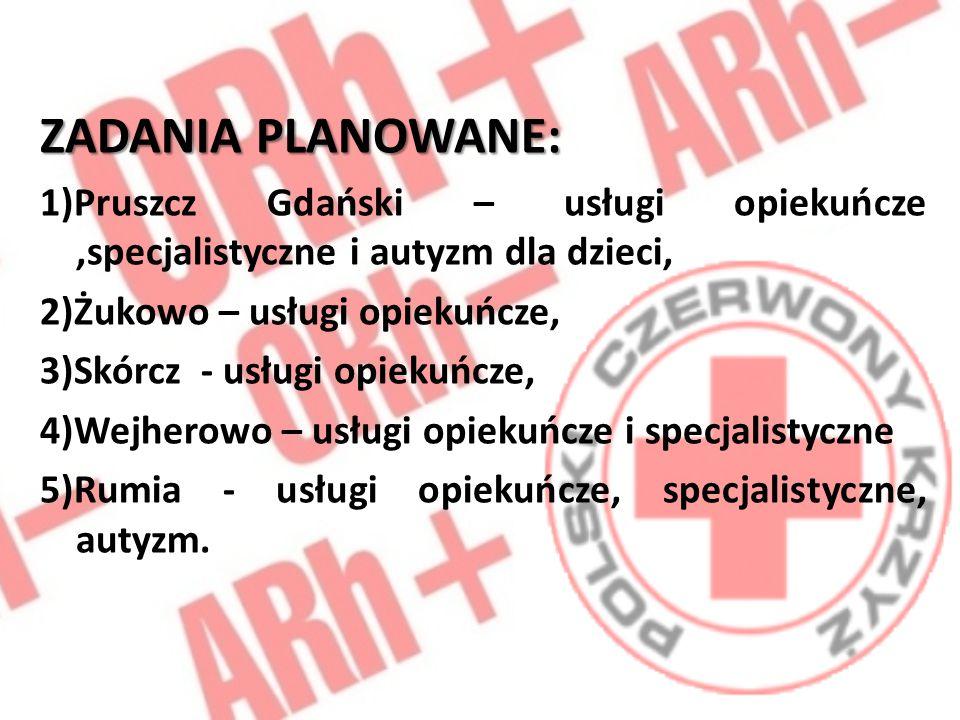 ZADANIA PLANOWANE: 1)Pruszcz Gdański – usługi opiekuńcze,specjalistyczne i autyzm dla dzieci, 2)Żukowo – usługi opiekuńcze, 3)Skórcz - usługi opiekuńc