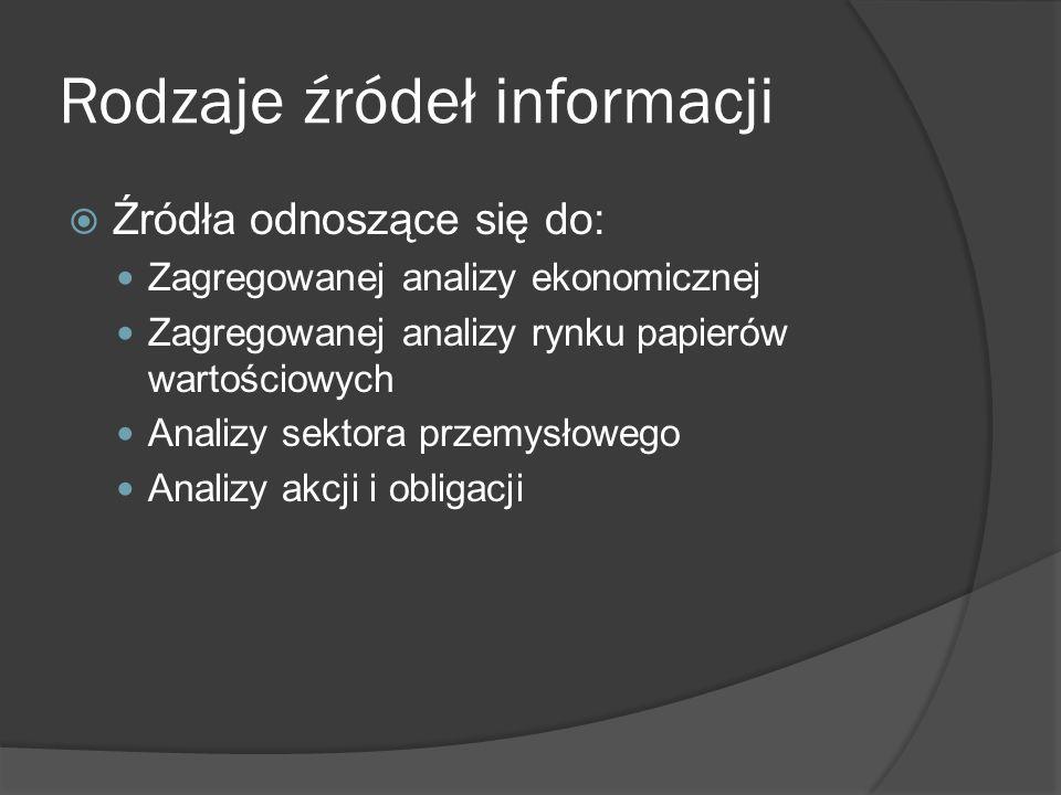 Zagregowana analiza ekonomiczna  Główny Urząd Statystyczny http://www.stat.gov.pl/gus Demografia Inflacja Bezrobocie Inflacja Inne wskaźniki makro Prognozy, wyniki przedsiębiorstw, tendencje Wydatki i przychodu budżetu państwa Inne… Bank danych lokalnych -> http://www.stat.gov.pl/bdl/app/strona.html?p_name=i ndeks http://www.stat.gov.pl/bdl/app/strona.html?p_name=i ndeks