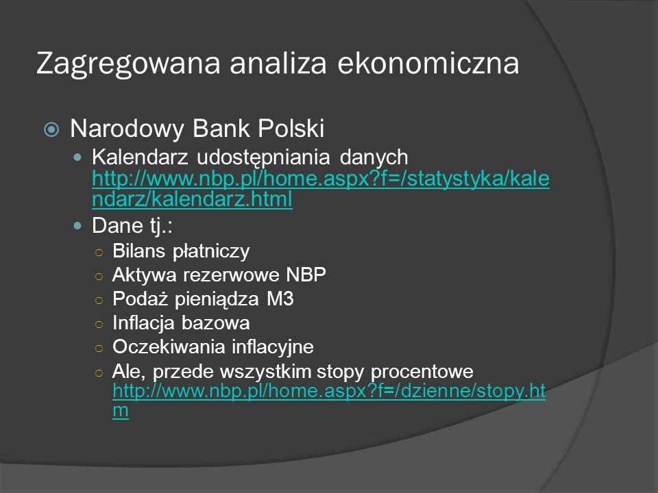 Zagregowana analiza ekonomiczna  Narodowy Bank Polski Kalendarz udostępniania danych http://www.nbp.pl/home.aspx f=/statystyka/kale ndarz/kalendarz.html http://www.nbp.pl/home.aspx f=/statystyka/kale ndarz/kalendarz.html Dane tj.: ○ Bilans płatniczy ○ Aktywa rezerwowe NBP ○ Podaż pieniądza M3 ○ Inflacja bazowa ○ Oczekiwania inflacyjne ○ Ale, przede wszystkim stopy procentowe http://www.nbp.pl/home.aspx f=/dzienne/stopy.ht m http://www.nbp.pl/home.aspx f=/dzienne/stopy.ht m