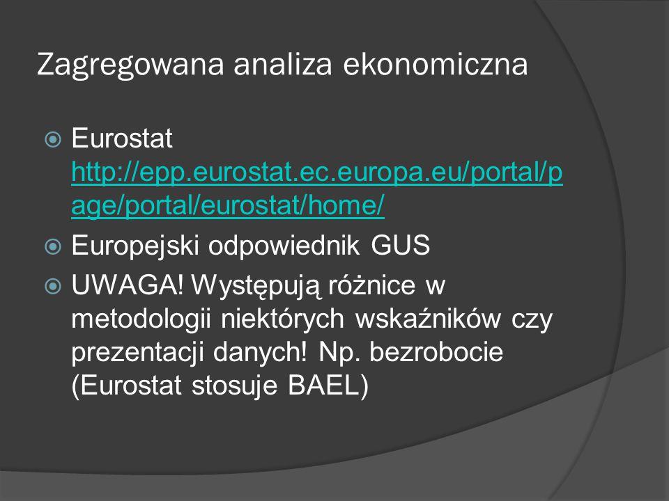 Zagregowana analiza ekonomiczna  Eurostat http://epp.eurostat.ec.europa.eu/portal/p age/portal/eurostat/home/ http://epp.eurostat.ec.europa.eu/portal/p age/portal/eurostat/home/  Europejski odpowiednik GUS  UWAGA.