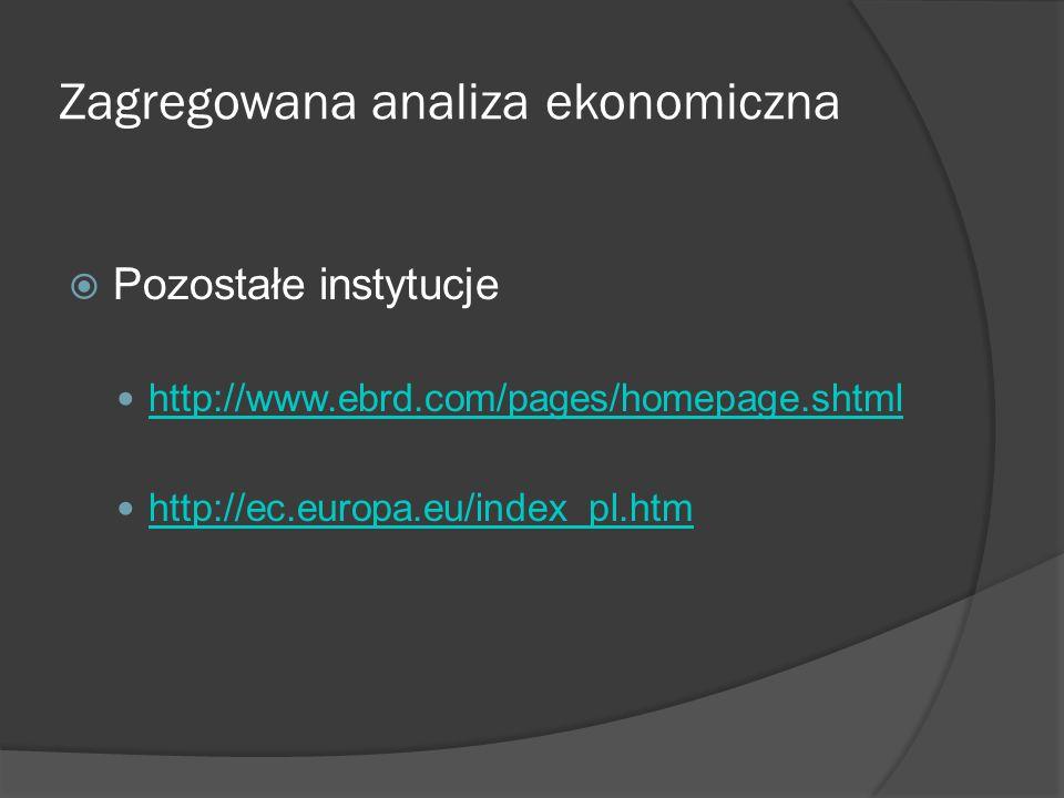 Zagregowana analiza ekonomiczna  Pozostałe instytucje http://www.ebrd.com/pages/homepage.shtml http://ec.europa.eu/index_pl.htm