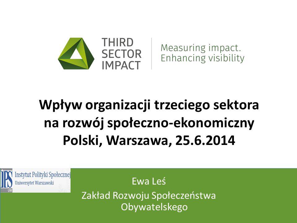 Presenter(s)' affiliation(s) Wpływ organizacji trzeciego sektora na rozwój społeczno-ekonomiczny Polski, Warszawa, 25.6.2014 Ewa Leś Zakład Rozwoju Sp