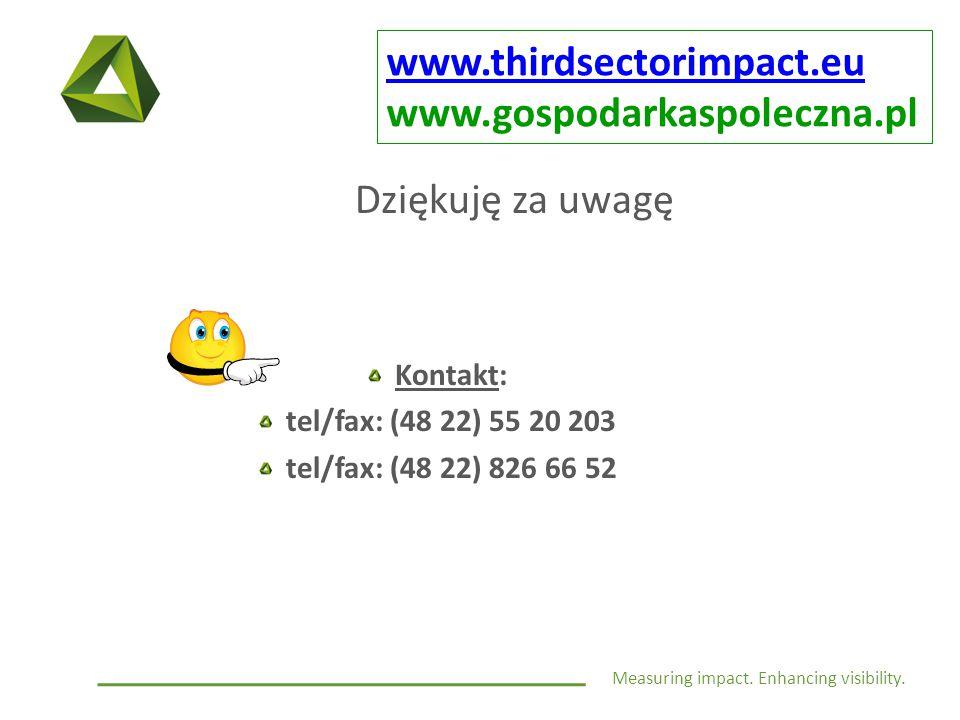 Measuring impact. Enhancing visibility. Dziękuję za uwagę Kontakt: tel/fax: (48 22) 55 20 203 tel/fax: (48 22) 826 66 52 www.thirdsectorimpact.eu www.