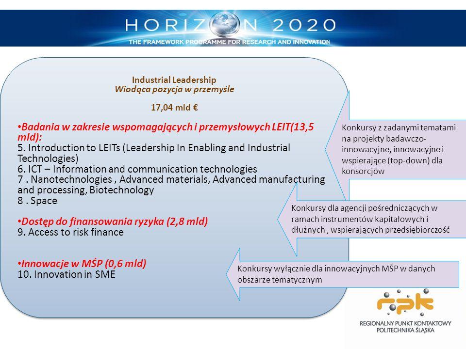 Industrial Leadership Wiodąca pozycja w przemyśle 17,04 mld € Badania w zakresie wspomagających i przemysłowych LEIT(13,5 mld): 5. Introduction to LEI