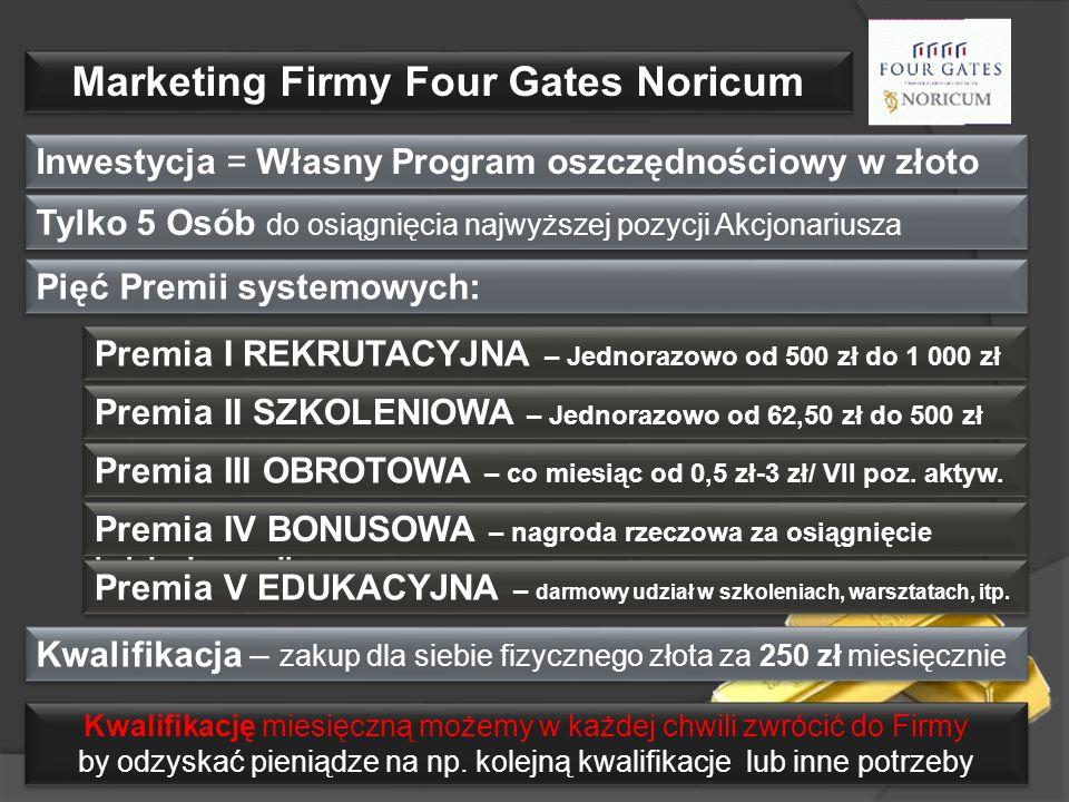 Premia IV BONUSOWA – nagroda rzeczowa za osiągnięcie kolejnej pozycji Premia I REKRUTACYJNA – Jednorazowo od 500 zł do 1 000 zł Premia II SZKOLENIOWA