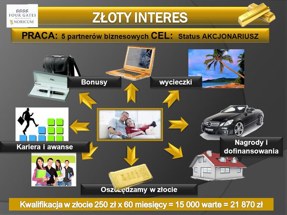 Oszczędzamy w złocie PRACA: 5 partnerów biznesowych CEL: Status AKCJONARIUSZ Kariera i awanse Bonusy wycieczki Nagrody i dofinansowania