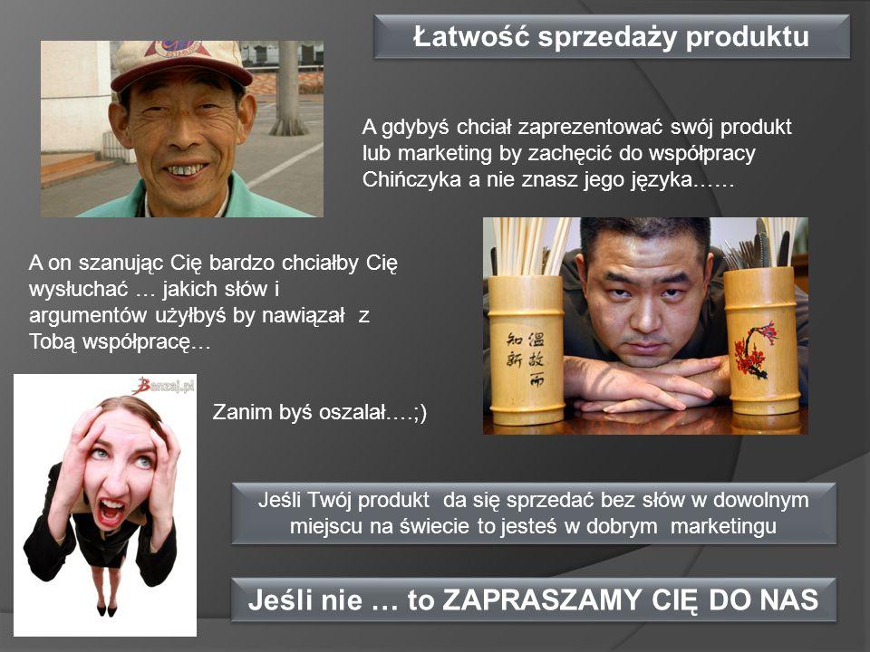 A gdybyś chciał zaprezentować swój produkt lub marketing by zachęcić do współpracy Chińczyka a nie znasz jego języka…… A on szanując Cię bardzo chciał