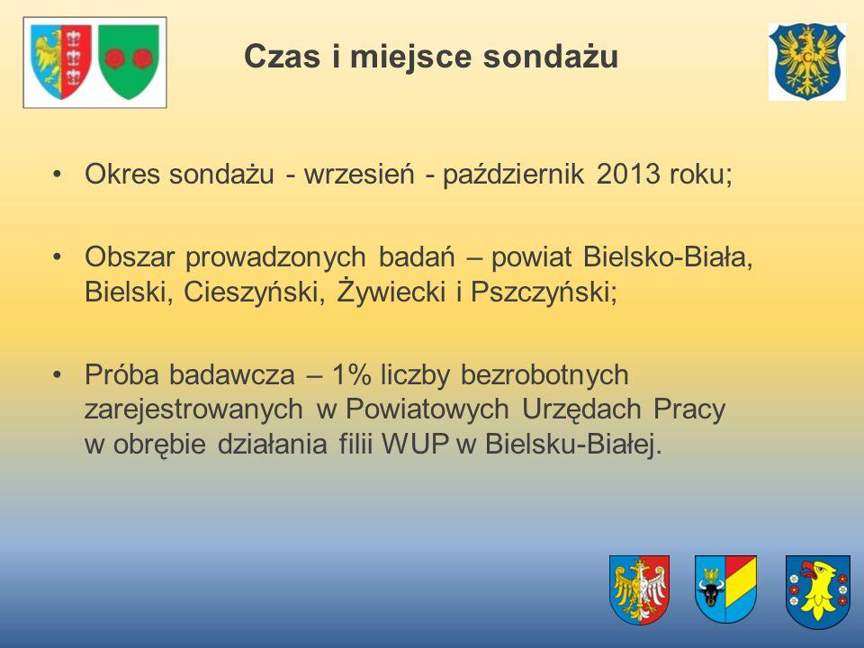Czas i miejsce sondażu Okres sondażu - wrzesień - październik 2013 roku; Obszar prowadzonych badań – powiat Bielsko-Biała, Bielski, Cieszyński, Żywiec