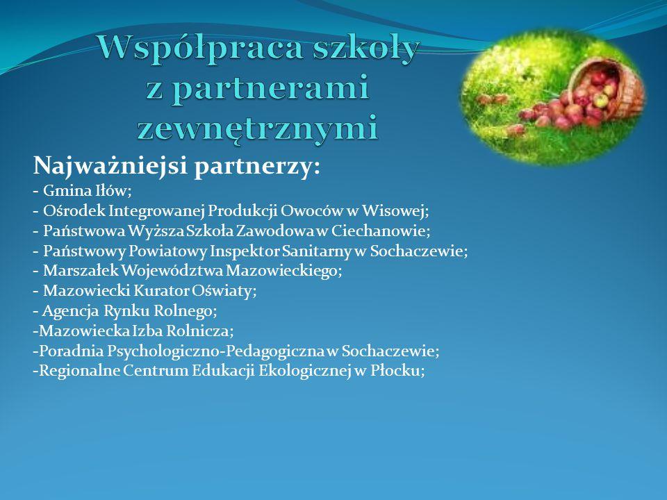Najważniejsi partnerzy: -Parafia Rzymskokatolicka pw.