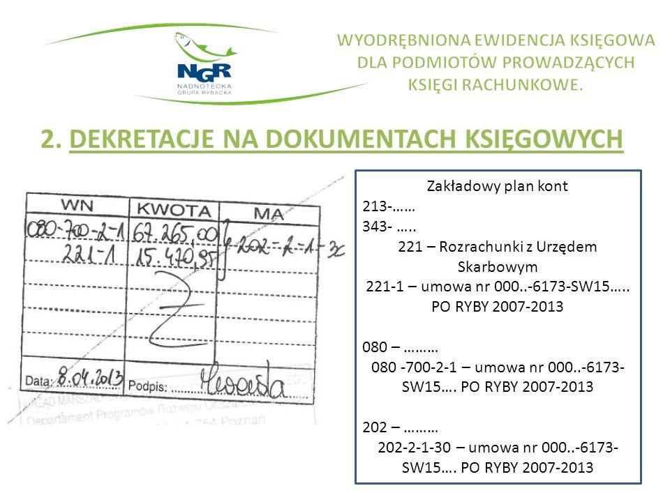 2. DEKRETACJE NA DOKUMENTACH KSIĘGOWYCH Zakładowy plan kont 213-…… 343- …..