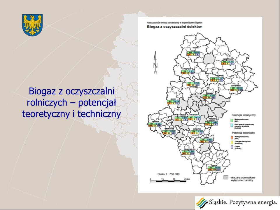 Biogaz z oczyszczalni rolniczych – potencjał teoretyczny i techniczny