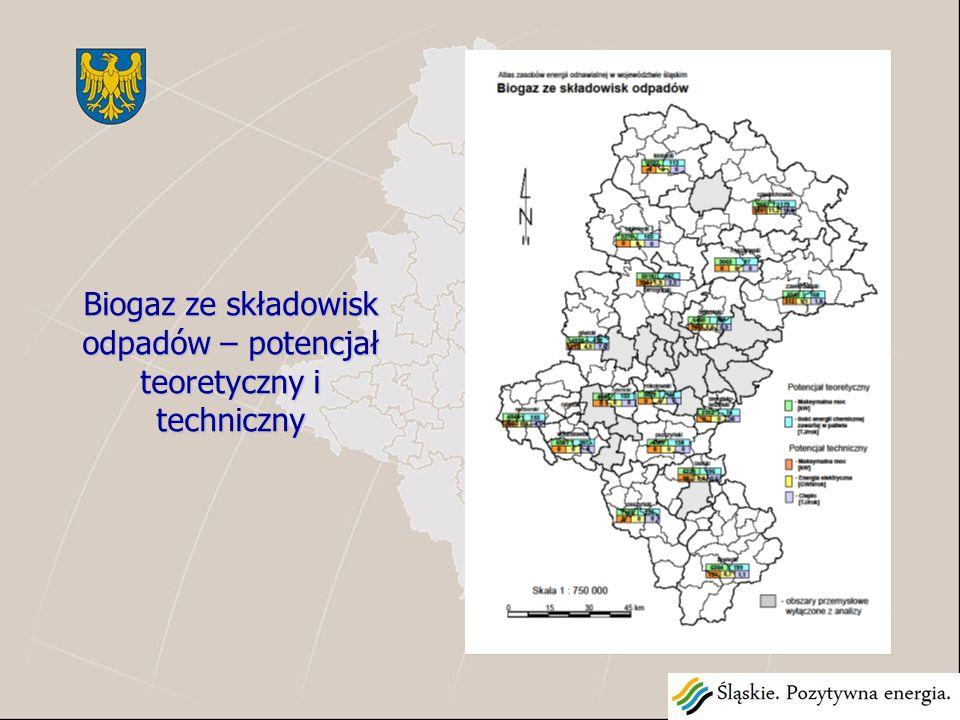 Biogaz ze składowisk odpadów – potencjał teoretyczny i techniczny