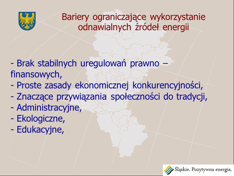 - Brak stabilnych uregulowań prawno – finansowych, - Proste zasady ekonomicznej konkurencyjności, - Znaczące przywiązania społeczności do tradycji, - Administracyjne, - Ekologiczne, - Edukacyjne, Bariery ograniczające wykorzystanie odnawialnych źródeł energii