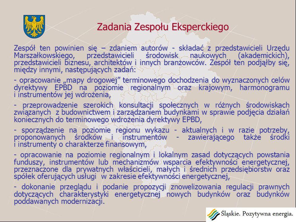 Zadania Zespołu Eksperckiego Zadania Zespołu Eksperckiego Zespół ten powinien się – zdaniem autorów - składać z przedstawicieli Urzędu Marszałkowskiego, przedstawicieli środowisk naukowych (akademickich), przedstawicieli biznesu, architektów i innych branżowców.