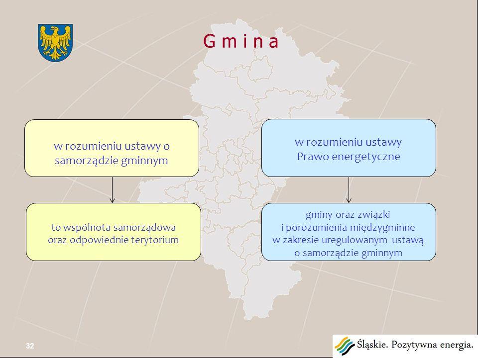 G m i n a w rozumieniu ustawy o samorządzie gminnym w rozumieniu ustawy Prawo energetyczne to wspólnota samorządowa oraz odpowiednie terytorium gminy oraz związki i porozumienia międzygminne w zakresie uregulowanym ustawą o samorządzie gminnym 32
