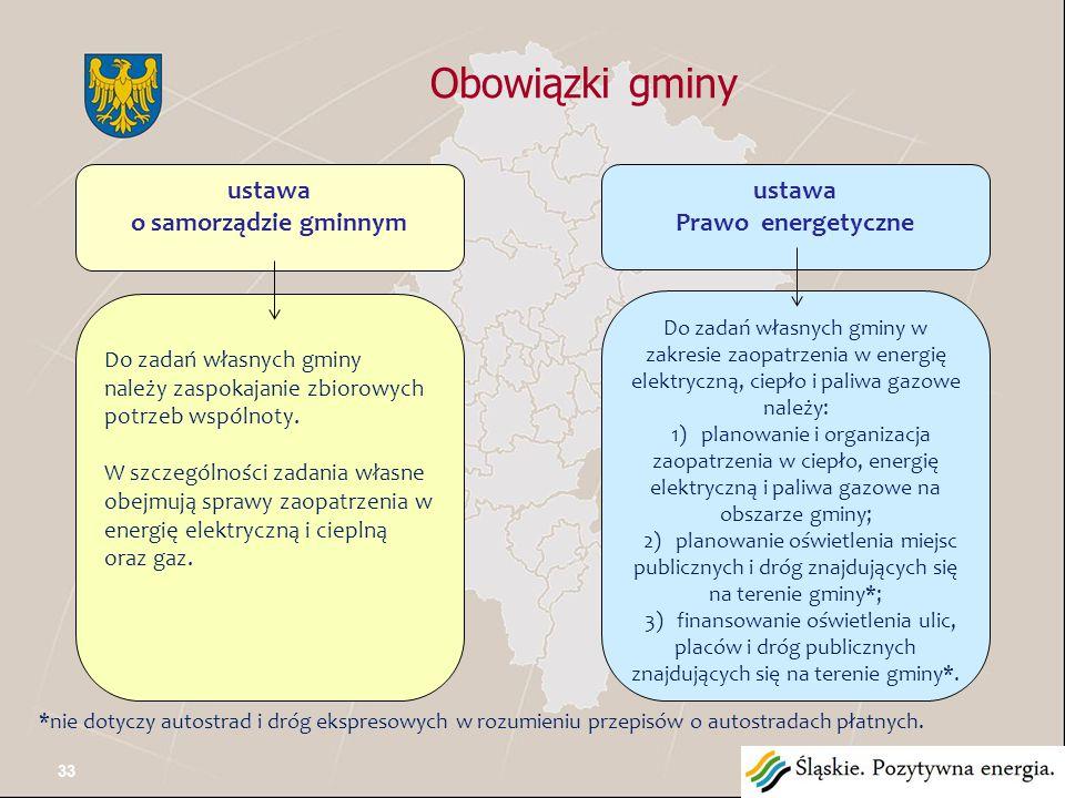 Obowiązki gminy Zmiana wprowadzona ustawą z dnia 8 stycznia 2010 r.