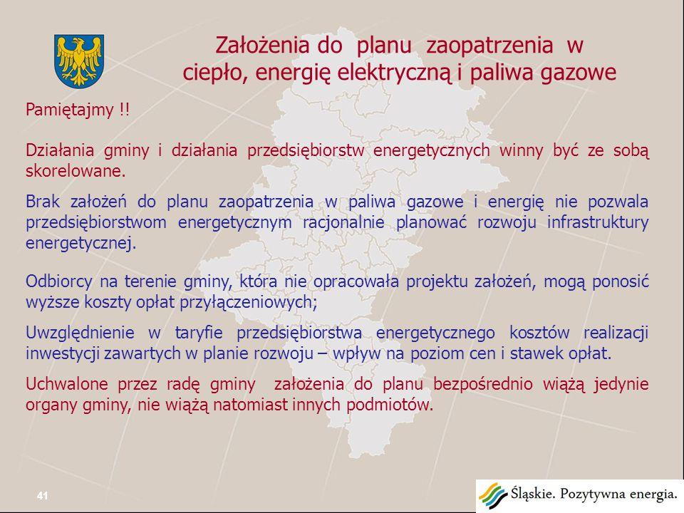 Obowiązki przedsiębiorstw energetycznych i gmin Obowiązek przedsiębiorstwa energetycznego: 1.