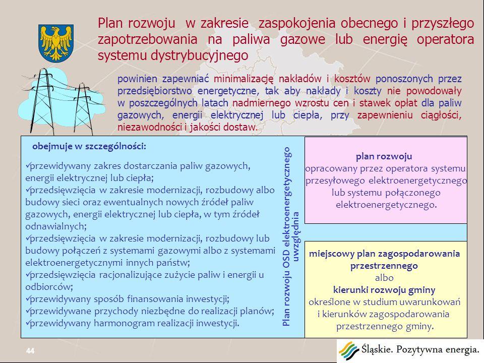 W przypadku gdy plany przedsiębiorstw energetycznych nie zapewniają realizacji założeń do planu zaopatrzenia w ciepło, energię elektryczną i paliwa gazowe wójt (burmistrz, prezydent miasta) opracowanie projektu planu zaopatrzenia w ciepło, energię elektryczną i paliwa gazowe, dla obszaru gminy lub jej części projekt planu opracowywany jest na podstawie uchwalonych przez radę tej gminy założeń i winien być z nim zgodny.