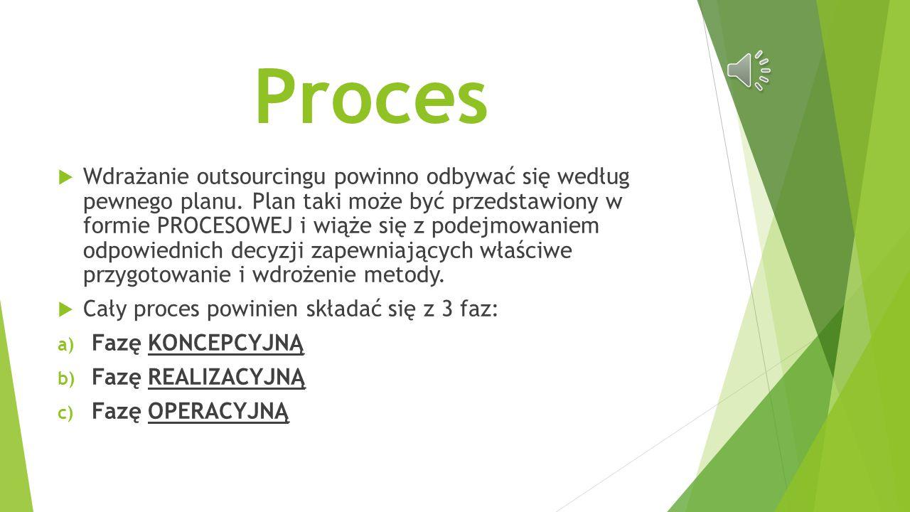 Wdrożenie outsourcingu