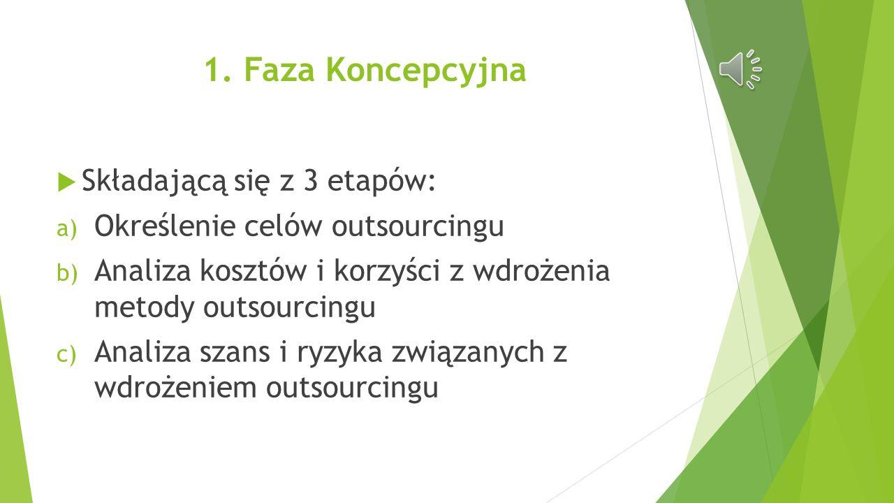 Proces  Wdrażanie outsourcingu powinno odbywać się według pewnego planu.