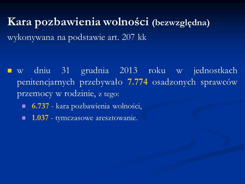 Kara pozbawienia wolności (bezwzględna) wykonywana na podstawie art. 207 kk w dniu 31 grudnia 2013 roku w jednostkach penitencjarnych przebywało 7.774