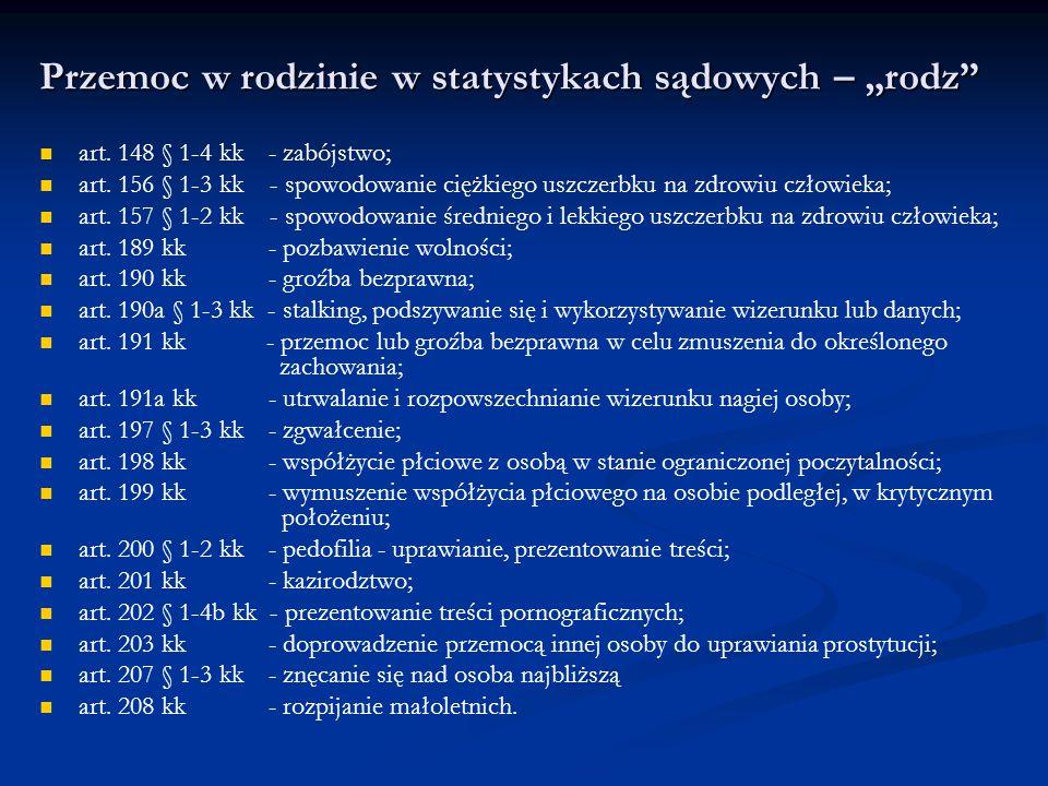 Stosunek procentowy wymiaru kary pozbawienia wolności orzekanej w Sądach Rejonowych w Polsce w 2013 roku z art.