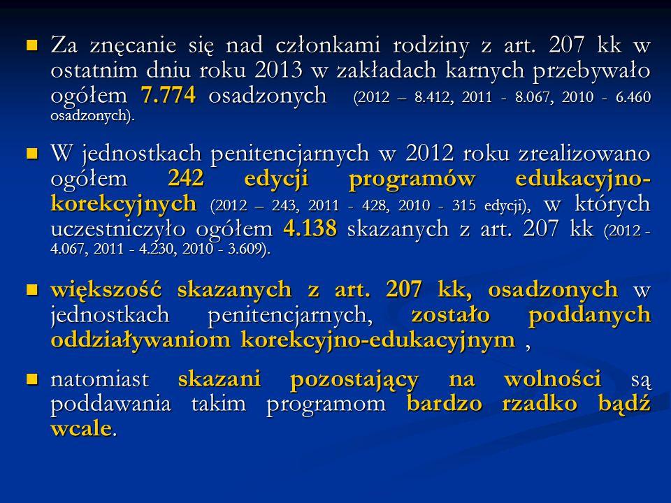 Za znęcanie się nad członkami rodziny z art. 207 kk w ostatnim dniu roku 2013 w zakładach karnych przebywało ogółem 7.774 osadzonych (2012 – 8.412, 20