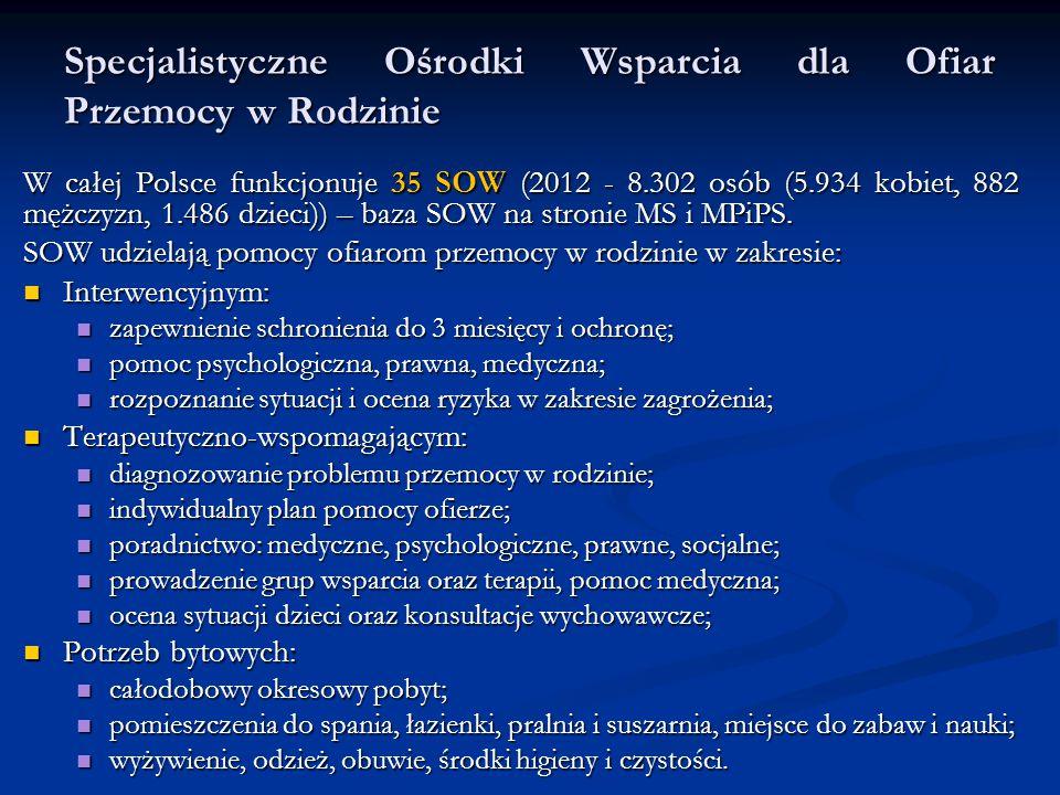 Specjalistyczne Ośrodki Wsparcia dla Ofiar Przemocy w Rodzinie W całej Polsce funkcjonuje 35 SOW (2012 - 8.302 osób (5.934 kobiet, 882 mężczyzn, 1.486