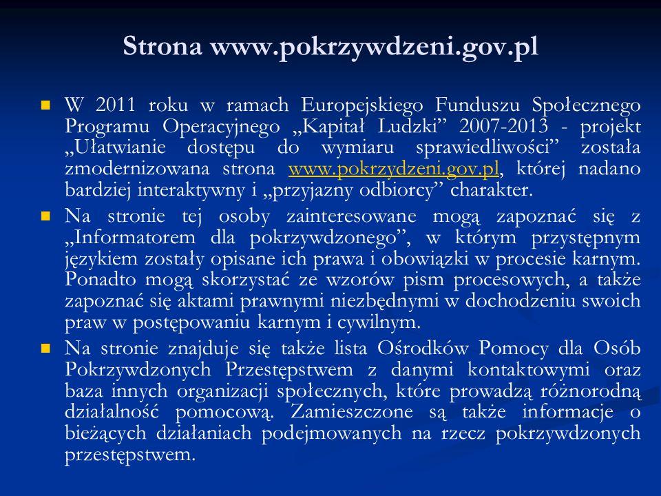 """Strona www.pokrzywdzeni.gov.pl W 2011 roku w ramach Europejskiego Funduszu Społecznego Programu Operacyjnego """"Kapitał Ludzki"""" 2007-2013 - projekt """"Uła"""