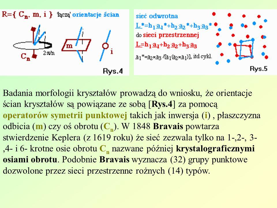 Badania morfologii kryształów prowadzą do wniosku, że orientacje ścian kryształów są powiązane ze sobą [Rys.4] za pomocą operatorów symetrii punktowej takich jak inwersja (i), płaszczyzna odbicia (m) czy oś obrotu (C n ).