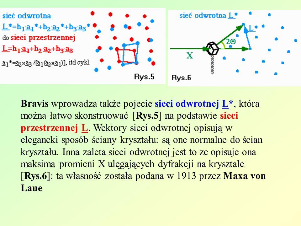 Bravis wprowadza także pojecie sieci odwrotnej L*, która można łatwo skonstruować [Rys.5] na podstawie sieci przestrzennej L. Wektory sieci odwrotnej