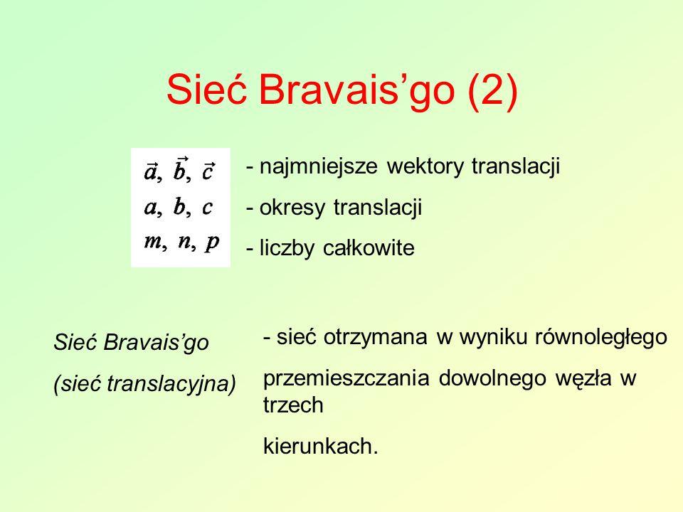 Sieć Bravais'go (2) - najmniejsze wektory translacji - okresy translacji - liczby całkowite Sieć Bravais'go (sieć translacyjna) - sieć otrzymana w wyn