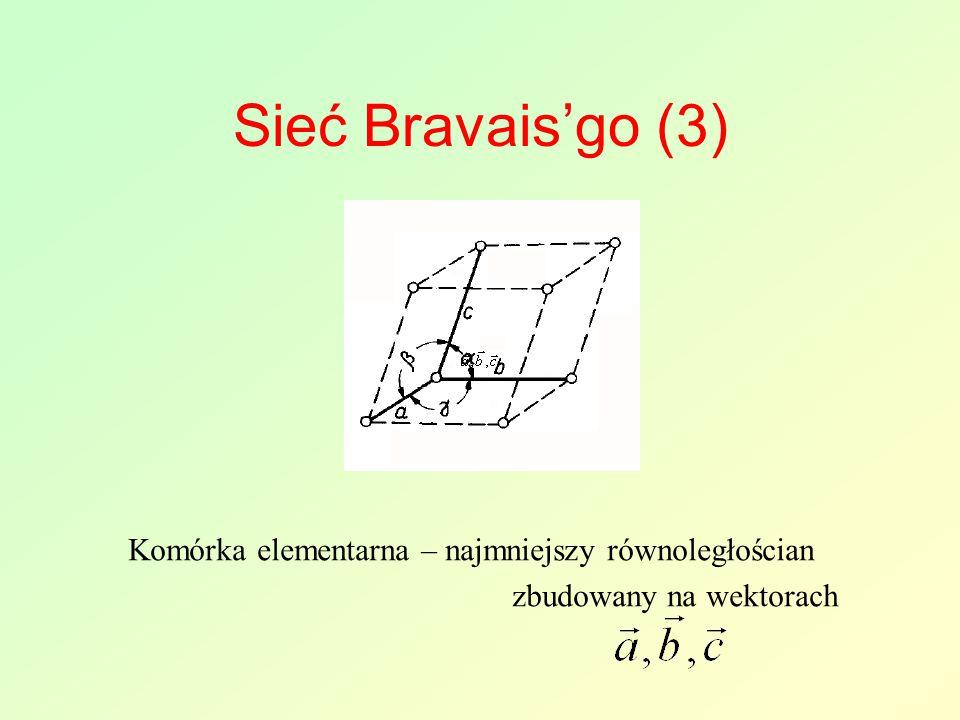 Sieć Bravais'go (3) Komórka elementarna – najmniejszy równoległościan zbudowany na wektorach