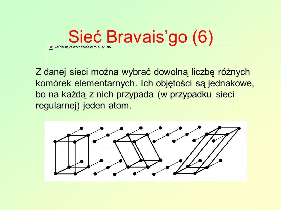 Sieć Bravais'go (6) Z danej sieci można wybrać dowolną liczbę różnych komórek elementarnych. Ich objętości są jednakowe, bo na każdą z nich przypada (