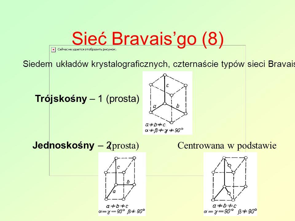 Sieć Bravais'go (8) Siedem układów krystalograficznych, czternaście typów sieci Bravais'go Trójskośny – 1 (prosta) Jednoskośny – 2 (prosta)Centrowana