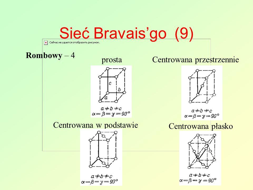 Sieć Bravais'go (9) Rombowy – 4 prostaCentrowana przestrzennie Centrowana w podstawie Centrowana płasko