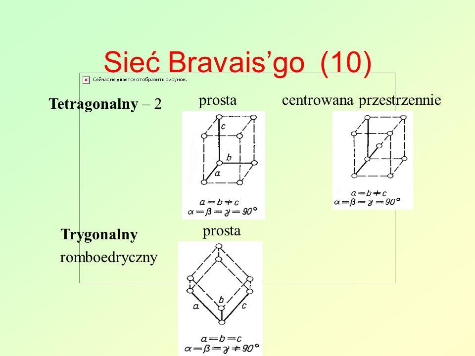 Sieć Bravais'go (10) Tetragonalny – 2 prostacentrowana przestrzennie Trygonalny romboedryczny prosta