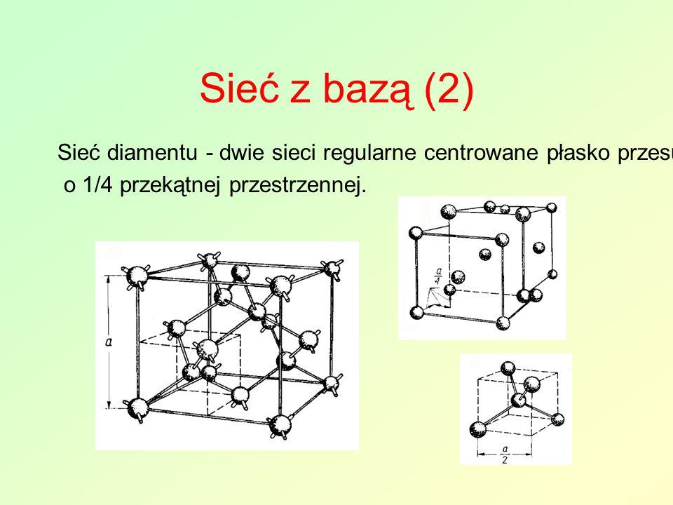 Sieć z bazą (2) Sieć diamentu - dwie sieci regularne centrowane płasko przesunięte o 1/4 przekątnej przestrzennej.