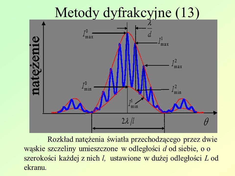 Metody dyfrakcyjne (13) Rozkład natężenia światła przechodzącego przez dwie wąskie szczeliny umieszczone w odległości d od siebie, o o szerokości każdej z nich l, ustawione w dużej odległości L od ekranu.