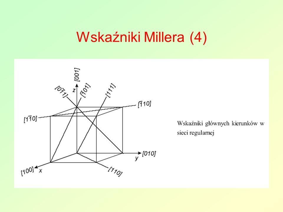 Wskaźniki Millera (4)