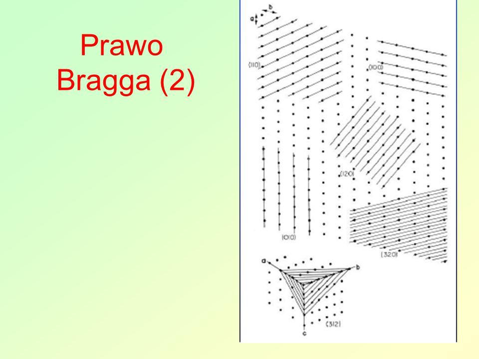 Prawo Bragga (2)