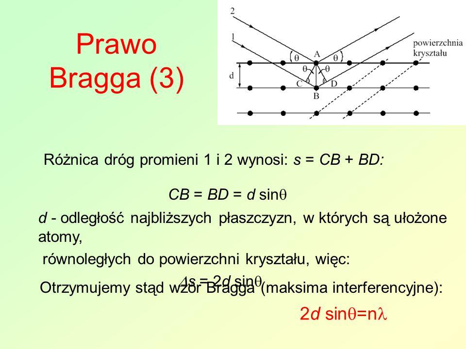 Prawo Bragga (3) Różnica dróg promieni 1 i 2 wynosi: s = CB + BD: CB = BD = d sin  d - odległość najbliższych płaszczyzn, w których są ułożone atomy, równoległych do powierzchni kryształu, więc:  s = 2d sin  Otrzymujemy stąd wzór Bragga (maksima interferencyjne): 2d sin  =n