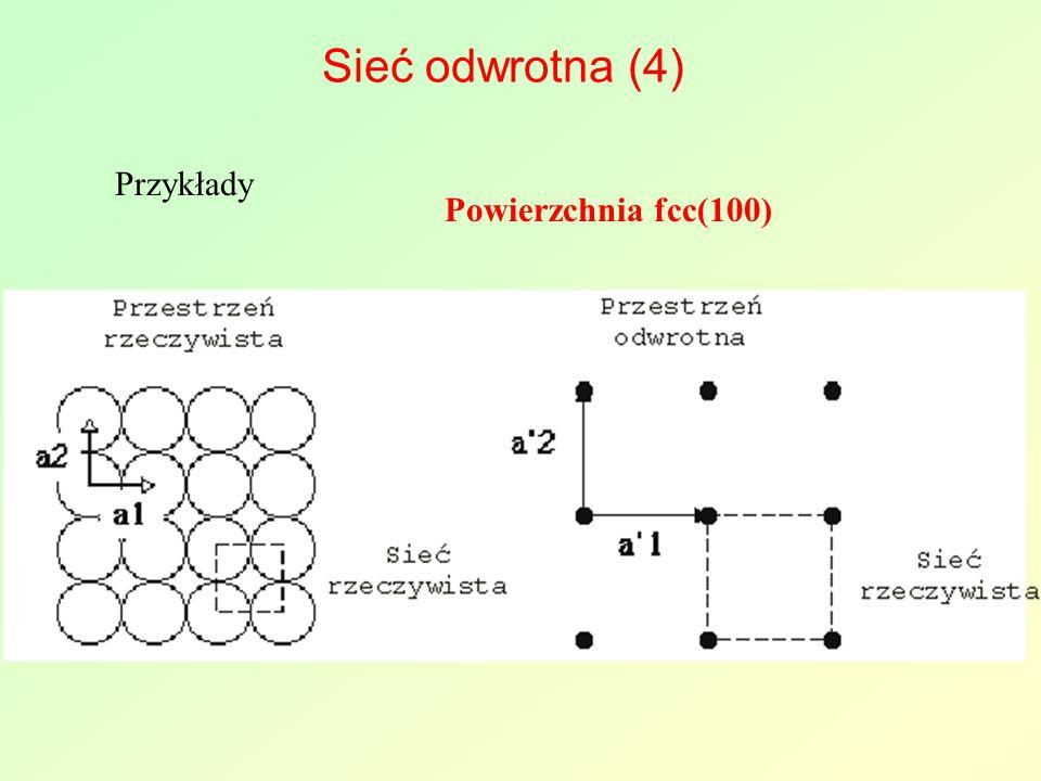 Sieć odwrotna (4) Przykłady Powierzchnia fcc(100)