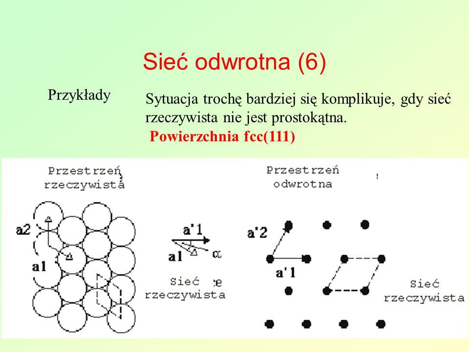 Sieć odwrotna (6) Przykłady Sytuacja trochę bardziej się komplikuje, gdy sieć rzeczywista nie jest prostokątna. Powierzchnia fcc(111)