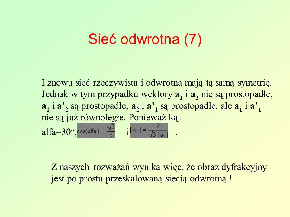 Sieć odwrotna (7) I znowu sieć rzeczywista i odwrotna mają tą samą symetrię. Jednak w tym przypadku wektory a 1 i a 2 nie są prostopadłe, a 1 i a' 2 s