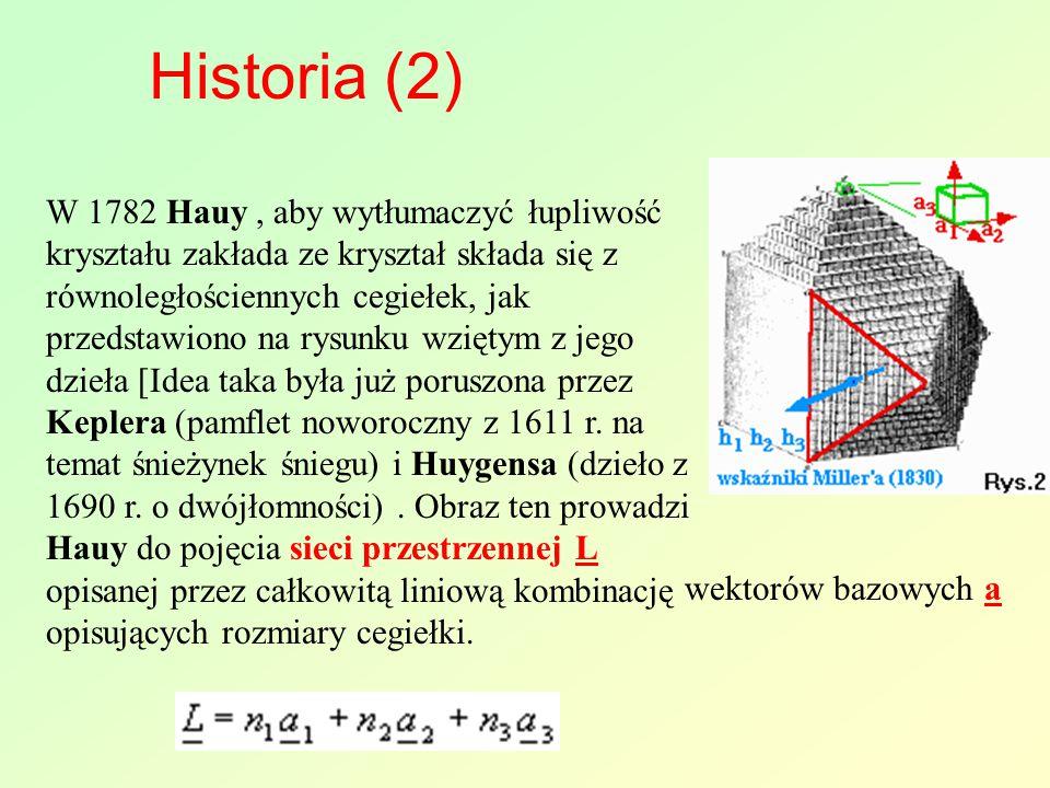 Historia (2) W 1782 Hauy, aby wytłumaczyć łupliwość kryształu zakłada ze kryształ składa się z równoległościennych cegiełek, jak przedstawiono na rysunku wziętym z jego dzieła [Idea taka była już poruszona przez Keplera (pamflet noworoczny z 1611 r.