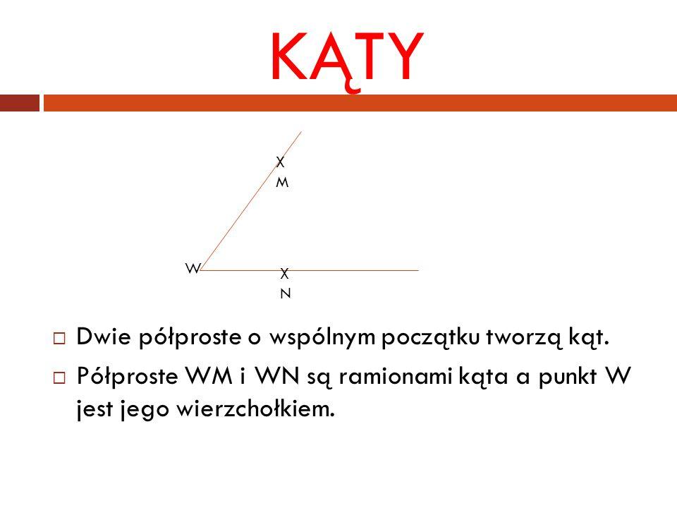 KĄTY  Dwie półproste o wspólnym początku tworzą kąt.  Półproste WM i WN są ramionami kąta a punkt W jest jego wierzchołkiem. W XMXM XNXN