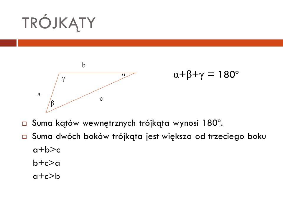 TRÓJKĄTY  Suma kątów wewnętrznych trójkąta wynosi 180º.  Suma dwóch boków trójkąta jest większa od trzeciego boku a+b>c b+c>a a+c>b a b c α γ β α +