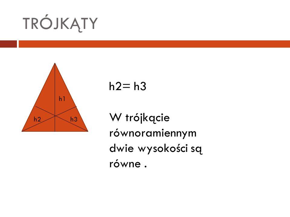 TRÓJKĄTY h1 h2h3 h2= h3 W trójkącie równoramiennym dwie wysokości są równe.
